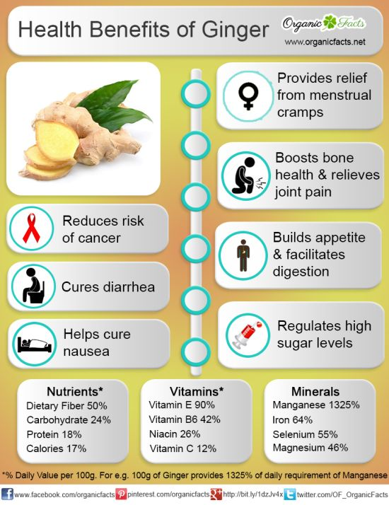 10 Health Benefits of Ginger | Daily Natural Remedies